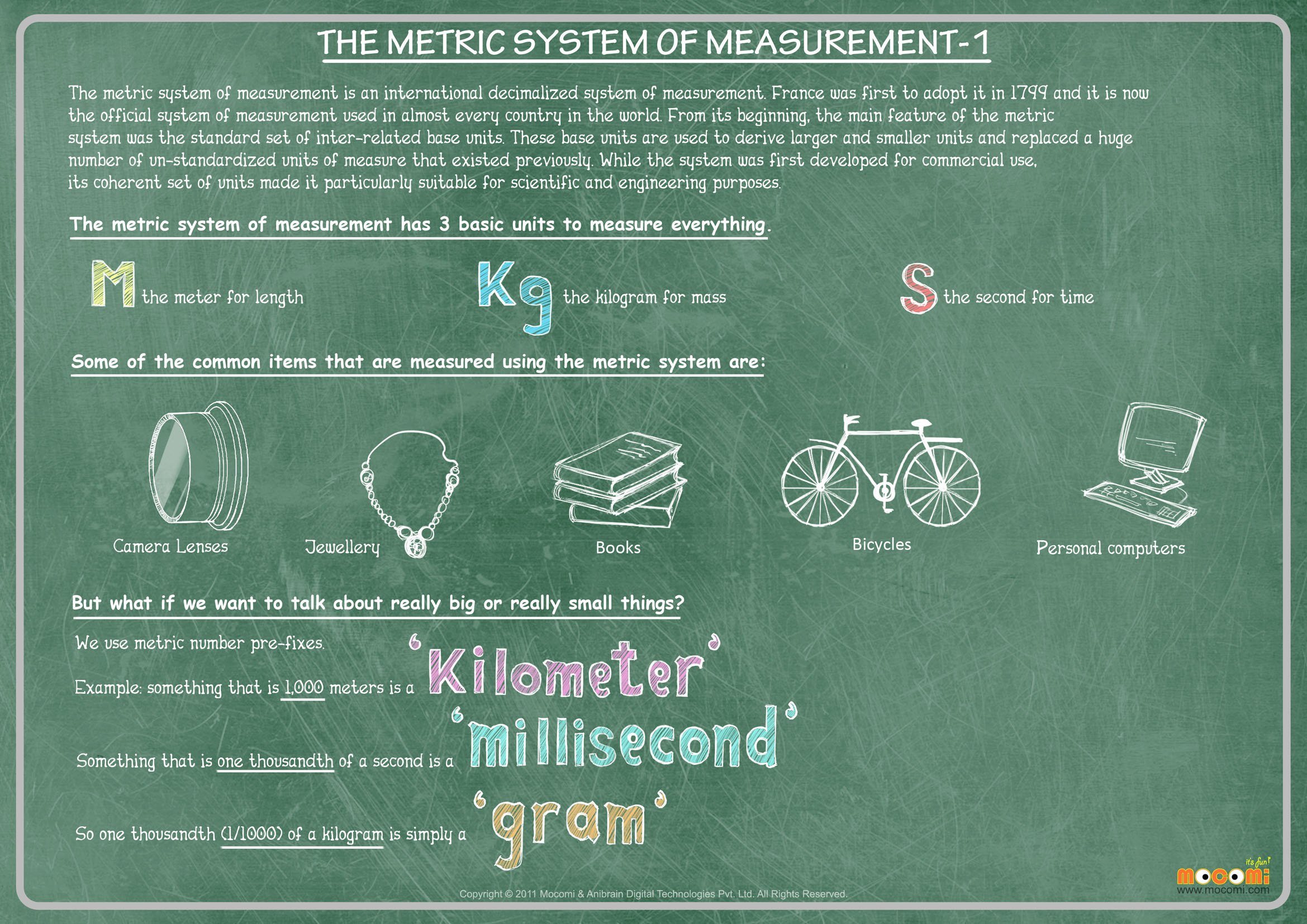 The Metric System – Part 1
