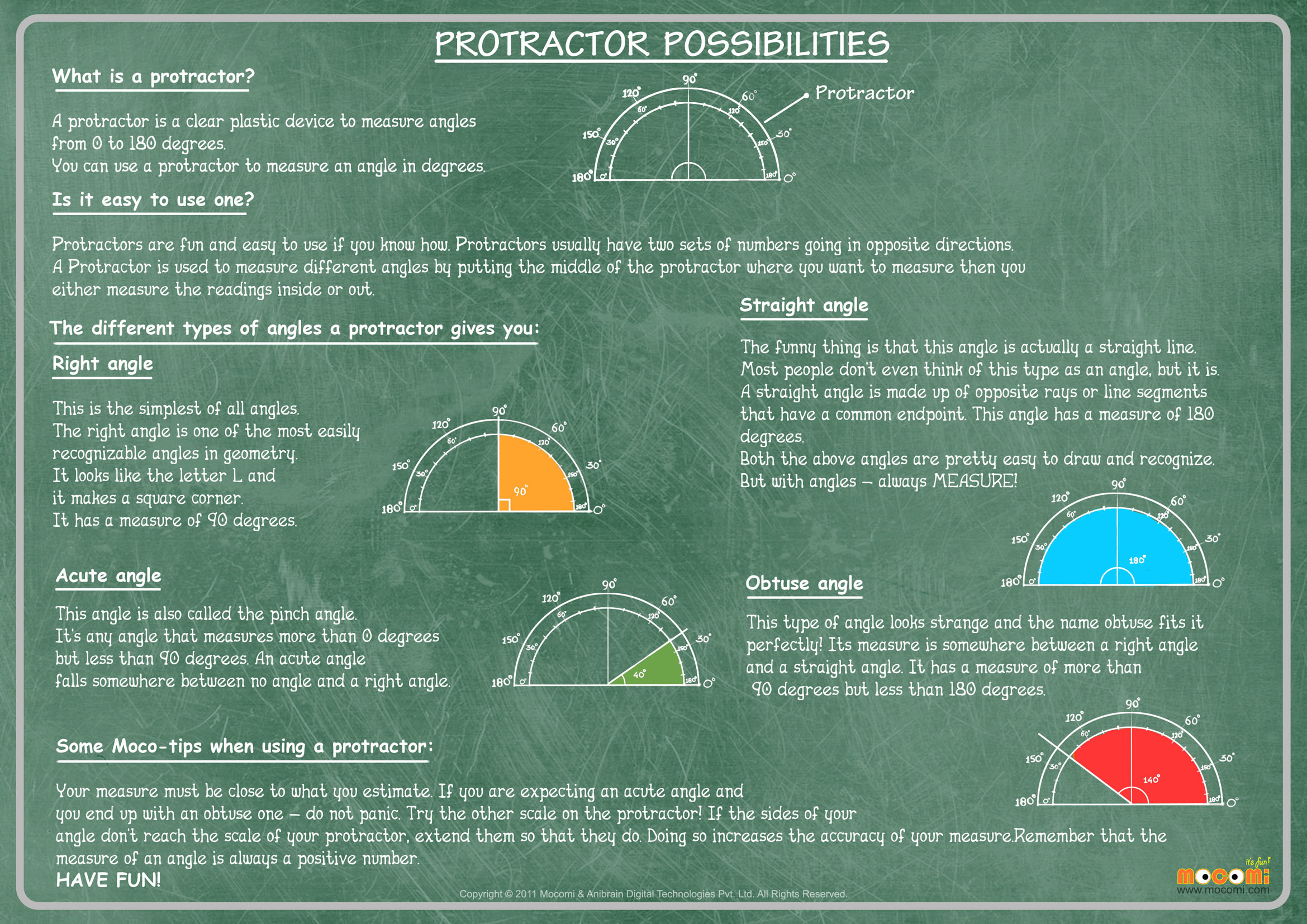 What is a Protractor?