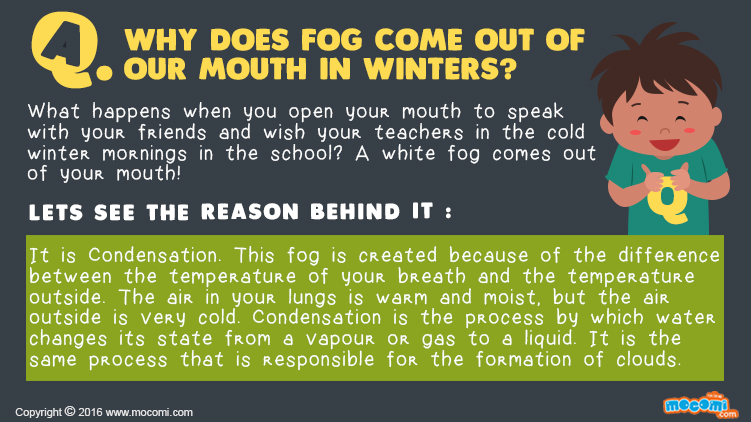 Why does Fog come out of our mouth in Winters?