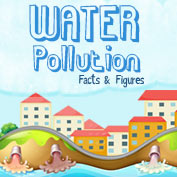 Water Pollution - Types and Effects
