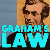What is Graham's Law?